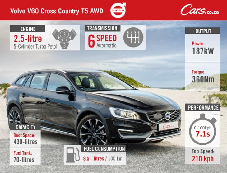 Volvo V60 Cross Country T5 (2015) Review - Cars co za