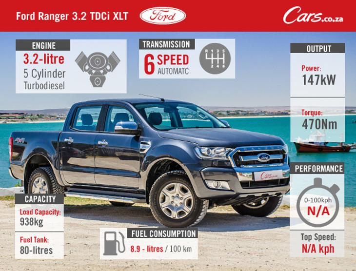 Ford Ranger 3 0 Engine Upgrades 98 Ford Explorer Engine Diagram Ford ...