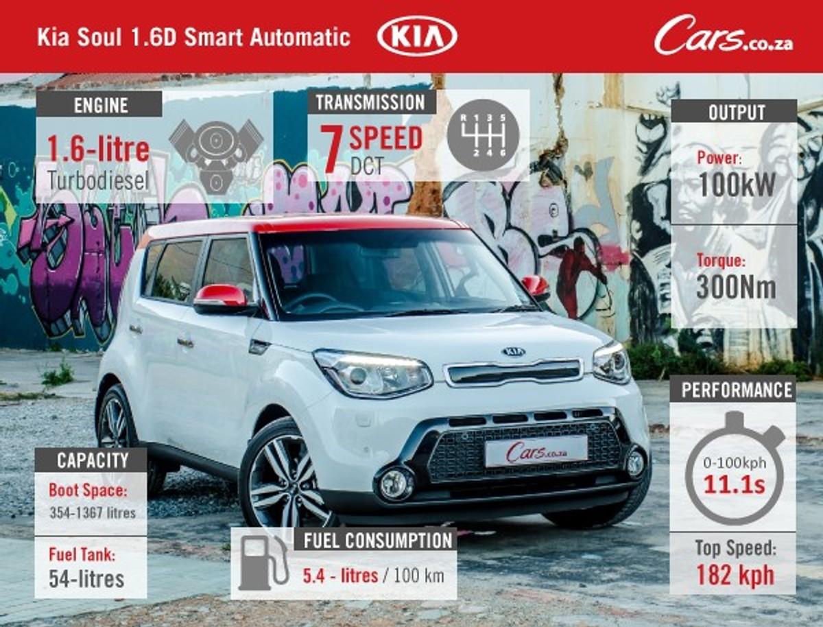 Delightful Kia Soul 1.6 CRDi Smart DCT (2016) Review