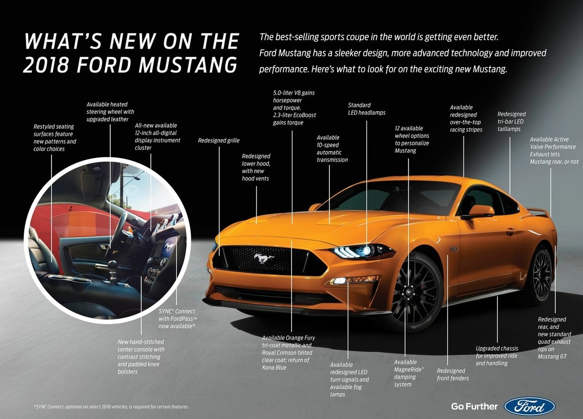 Ford mustang gt 2018 1280 14