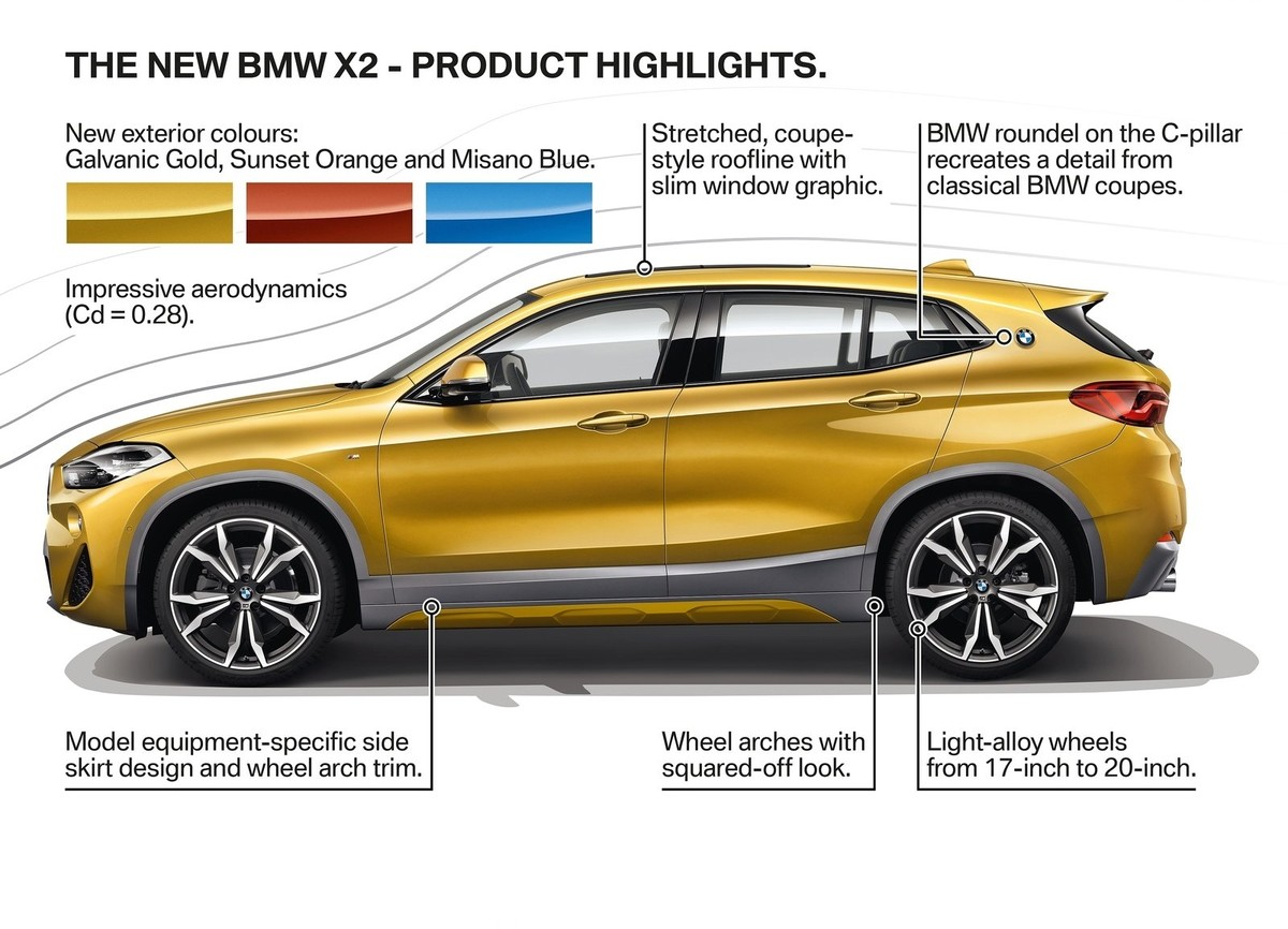 2020 BMW X2 M Specs, Price, Redesign, And Release Date >> Bmw X2 2018 Specs Price Cars Co Za