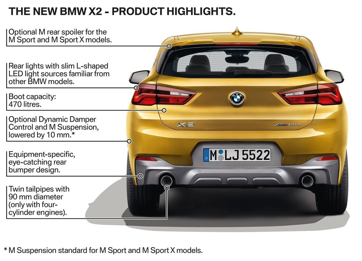 Bmw X2 2017 Price >> BMW X2 (2018) Specs & Price - Cars.co.za