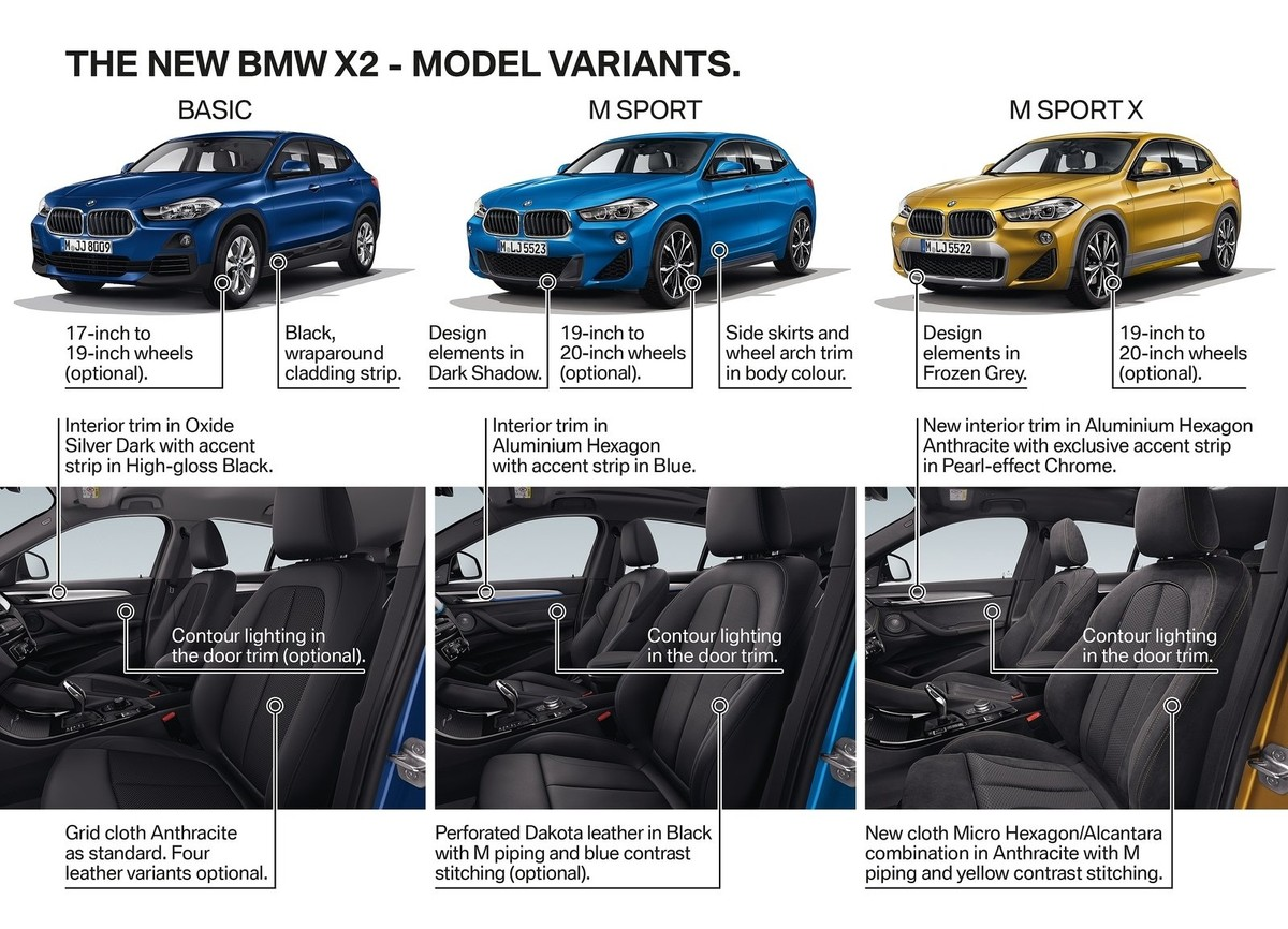 2018 BMW X2: Design, Engine, Arrival >> 2018 Bmw X2 Design Engine Arrival Upcoming New Car Release 2020