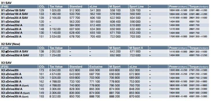 Bmw X2 2018 Specs Amp Price Cars Co Za