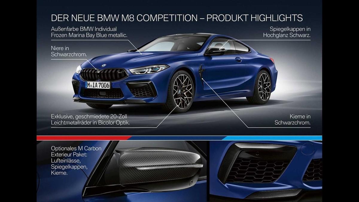 Bmw M8 Price In Sa Cars Co Za