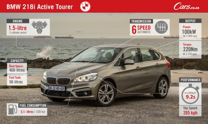 Active Tourer infographic