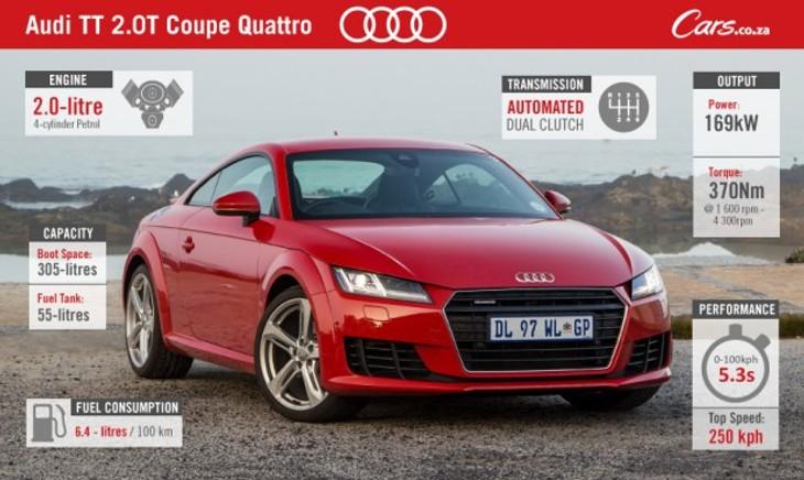 Cars-Audi-TT-2.0T-Facebook