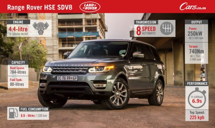 Cars-Range-Rover-Sport-HSE-SDV8---facebook