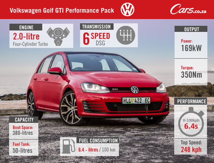 GTI-Performance-Pack