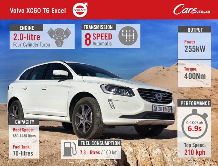 XC60-T6-Excel