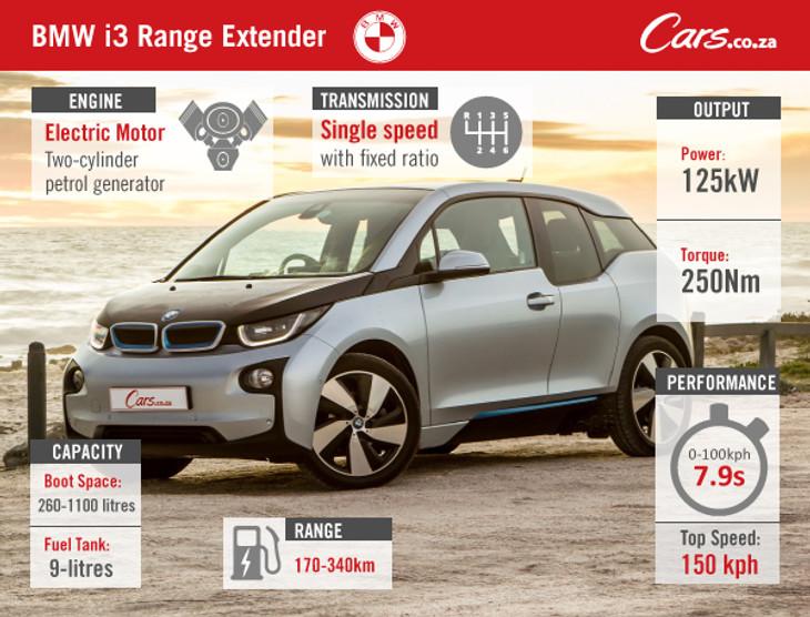 BMW-i3-Range-Extender