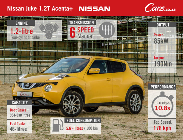 Nissan-Juke-1.2T-Acenta+