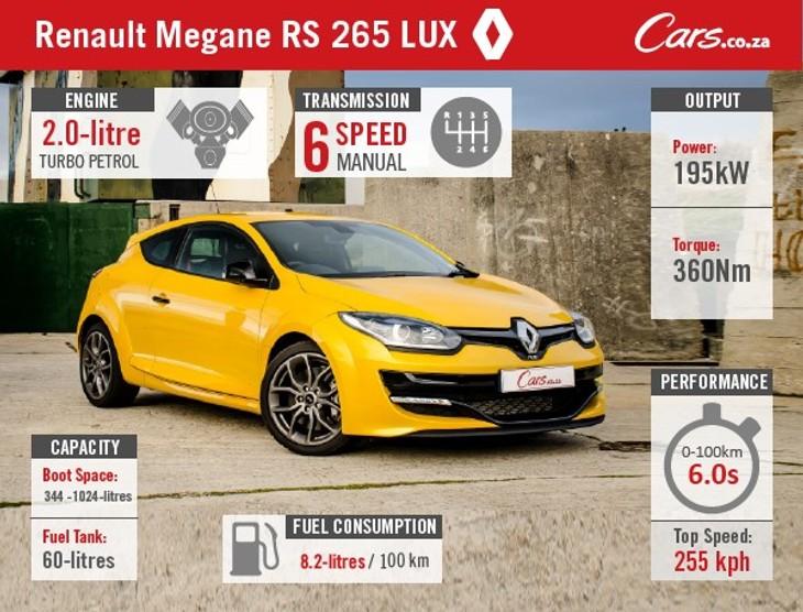 Renault Lux Specs