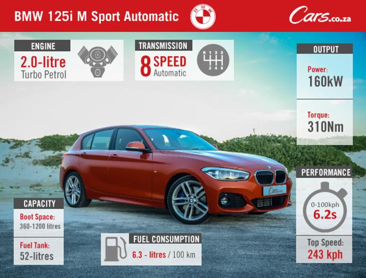 BMW 125i M Sport Automatic
