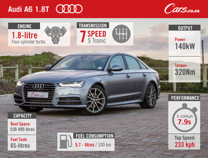 Cars-Audi-A6-1.8T