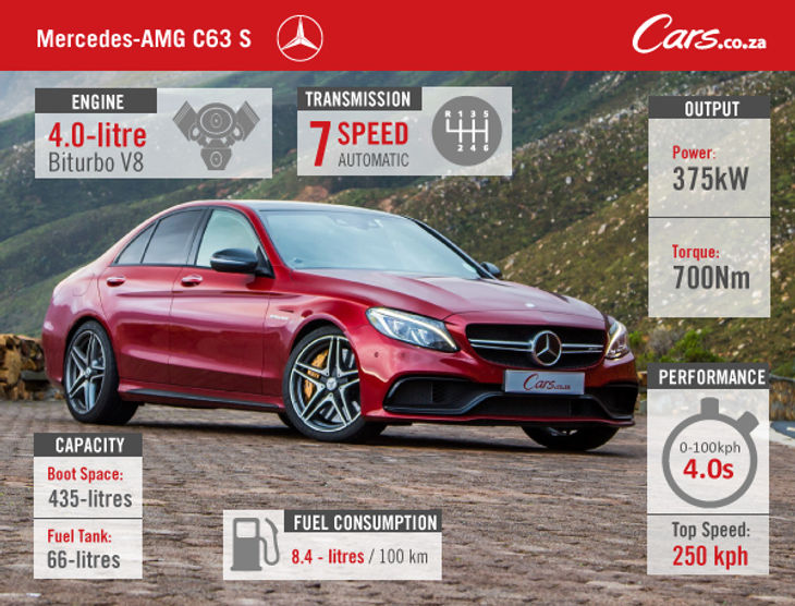 Mercedes-AMG-C63-S