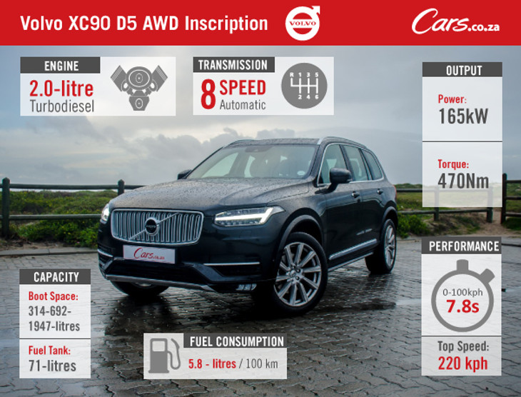 Volkvo XC90 D5 Inscription
