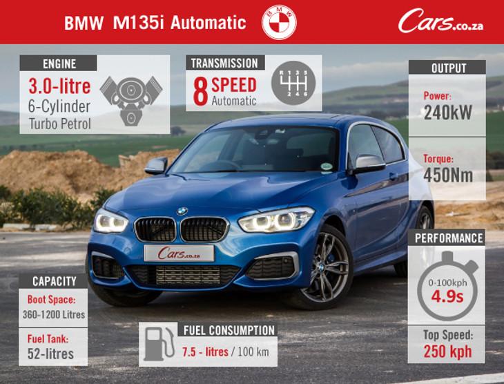 cars-BMW-135i-M-Sport-Automatic