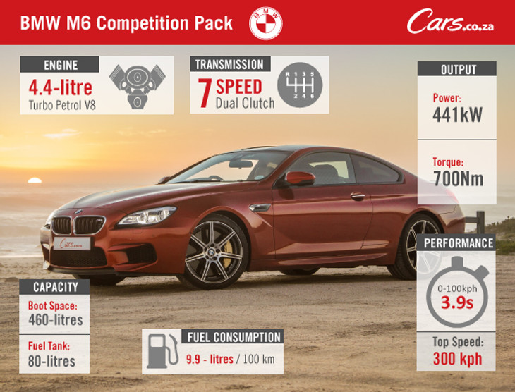 Bmw M6 Competition Pack 2015 Review Carscoza