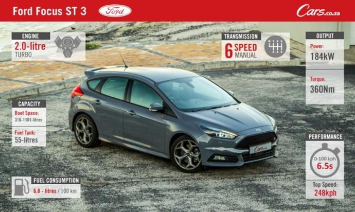 Ford Focus ST specs