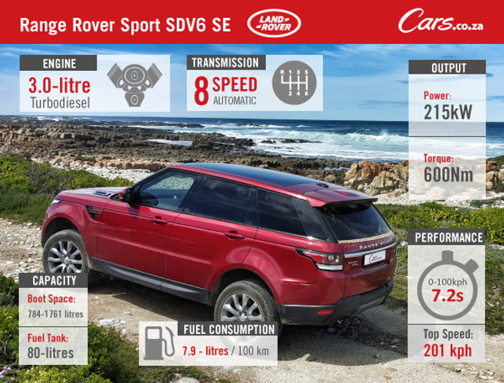Cars-Range-Rover-Sport-SDV6-SE
