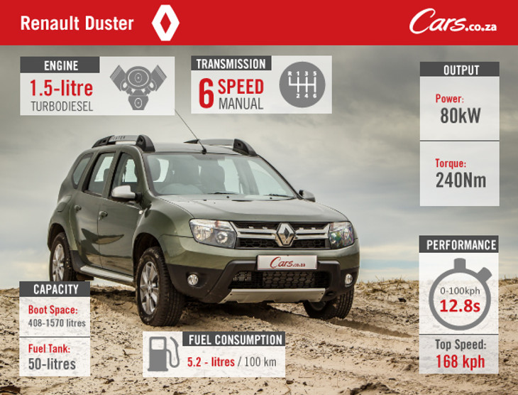 Cars-Renault-Duster