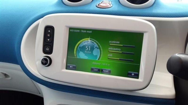 Image Result For Smart Car Insurance Estimate